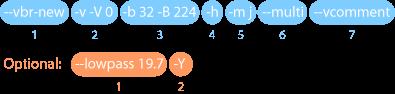 --vbr-new -v -V 0 -b 32 -B 224 -h -m j --multi --vcomment